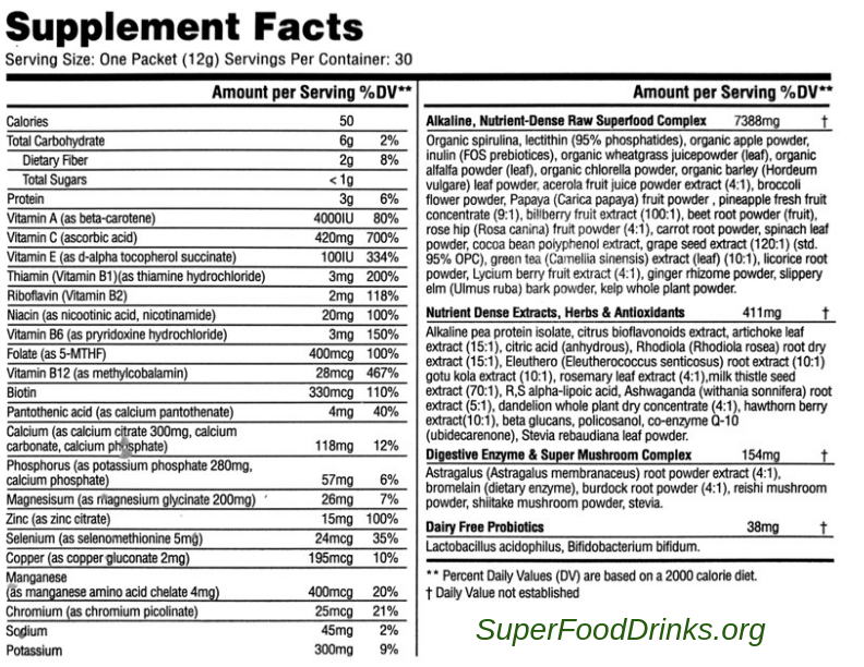 Athletic Greens Ingredients and Supplement Facts