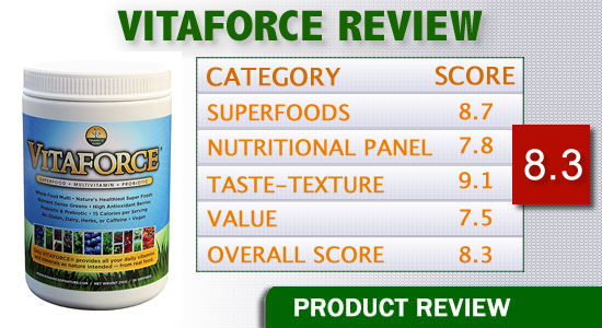 Honest review of VitaForce